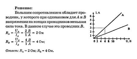 сборник задач по физике 7 класс барьяхтар